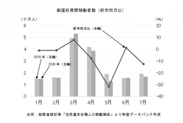 主観客観用_図表_2020092501.png